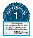 lowest credit